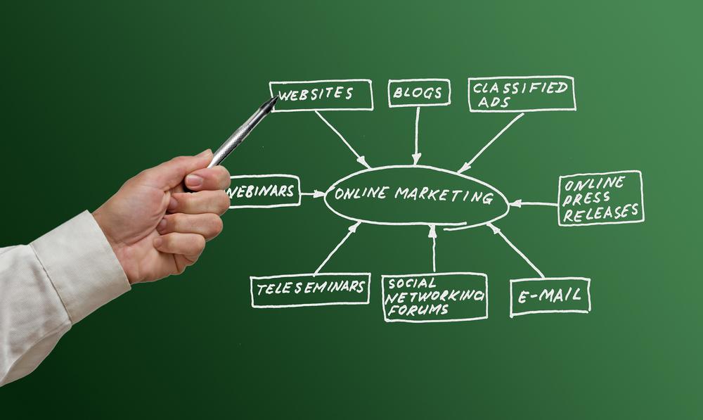 Online,Marketing,Tools